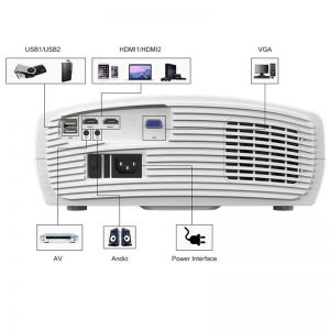 WZATCO C2 4K Full HD 1080P LED Projector